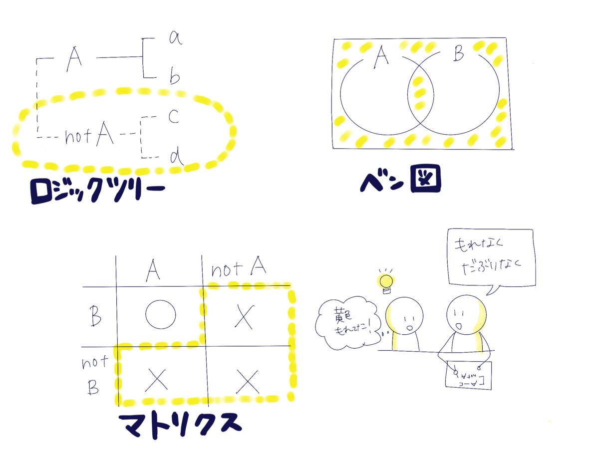 f:id:itotanu:20200711224514p:plain