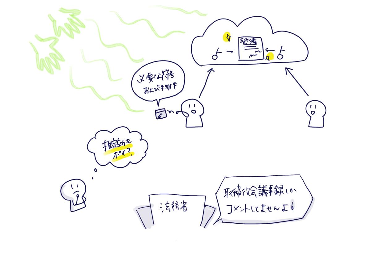 f:id:itotanu:20200725234730p:plain