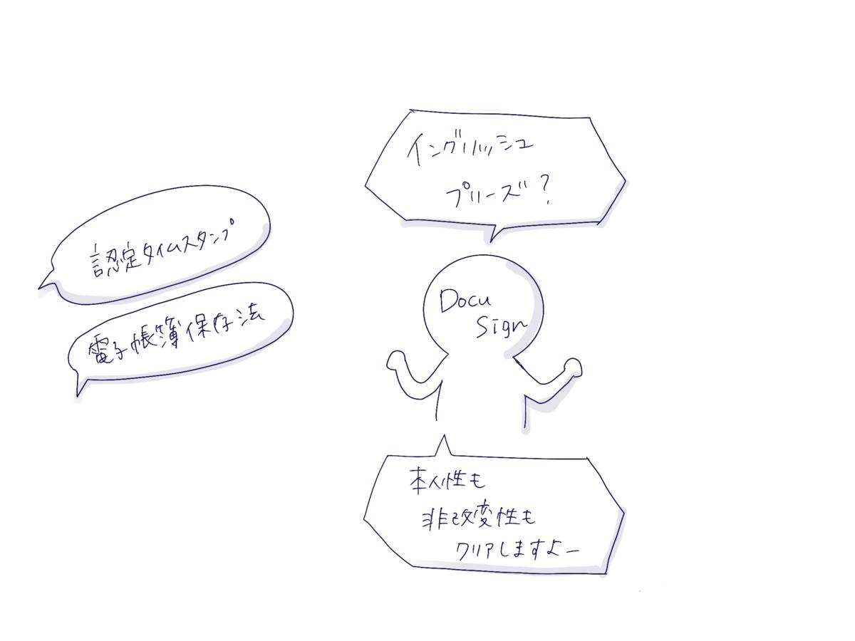 f:id:itotanu:20200725235301p:plain