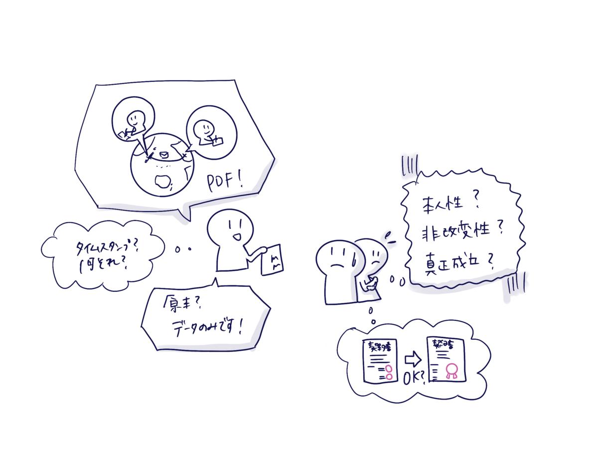 f:id:itotanu:20200727231935p:plain