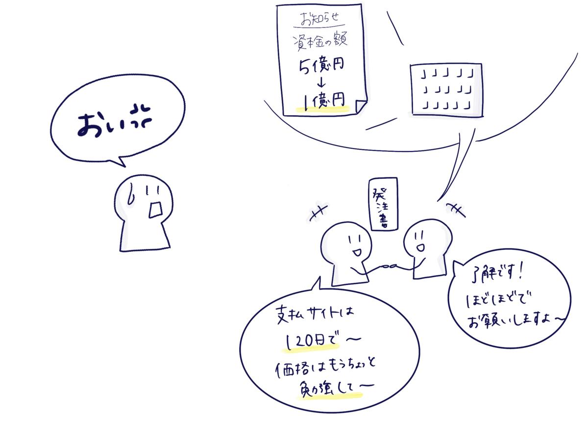 f:id:itotanu:20200801220528p:plain