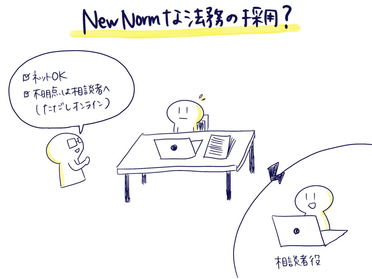 f:id:itotanu:20200808234249p:plain