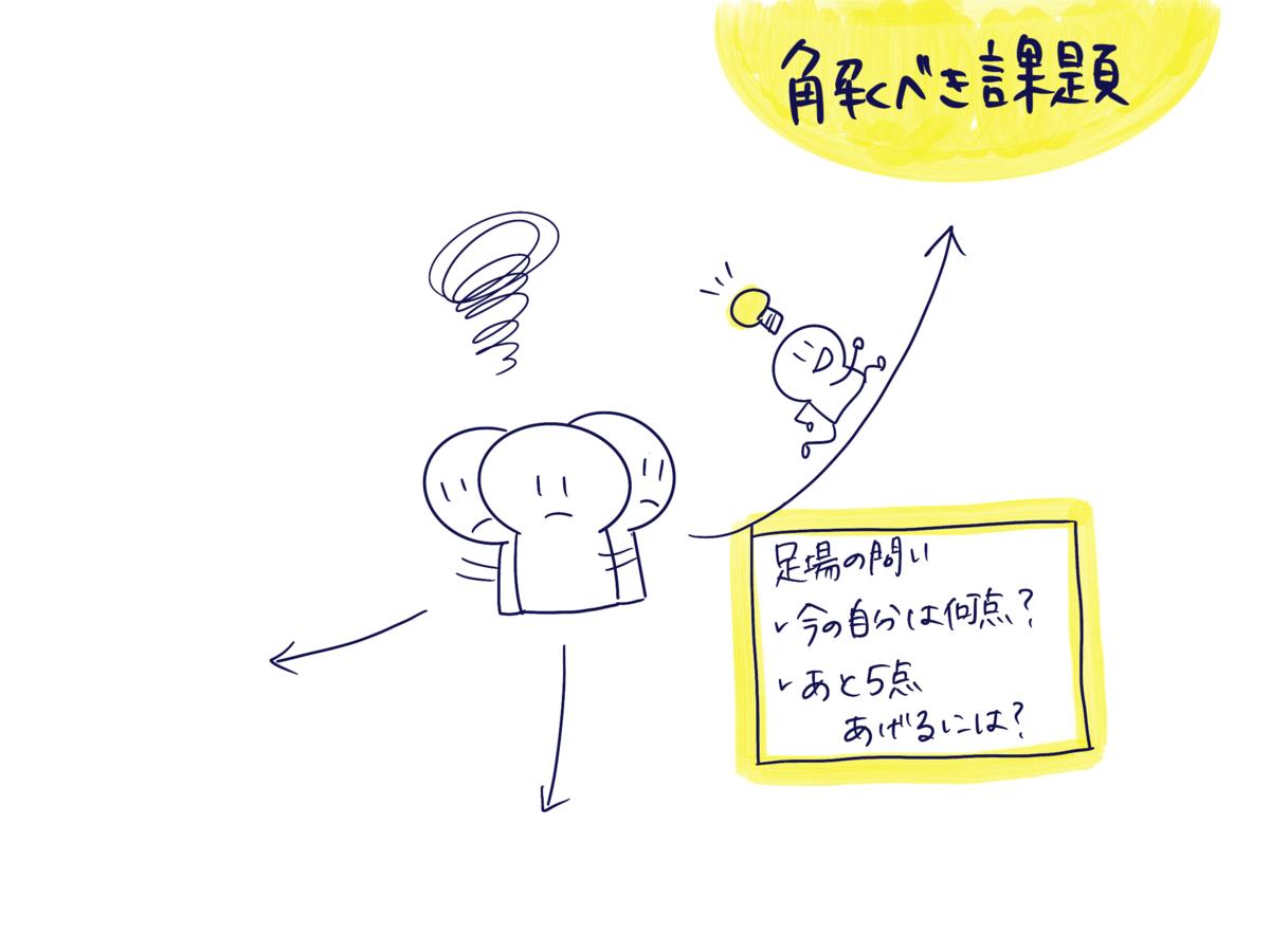 f:id:itotanu:20200808234527p:plain