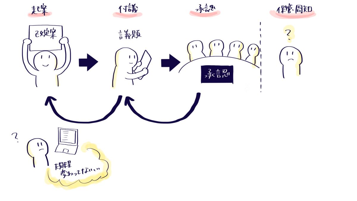 f:id:itotanu:20200920203056p:plain