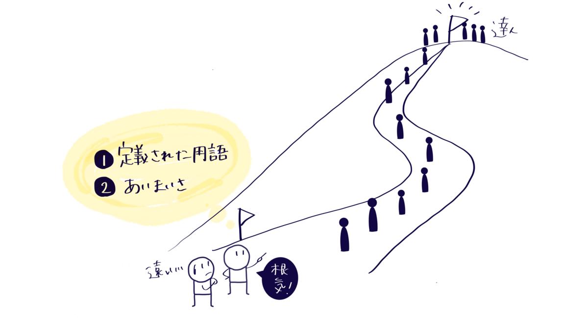 f:id:itotanu:20200920203427p:plain