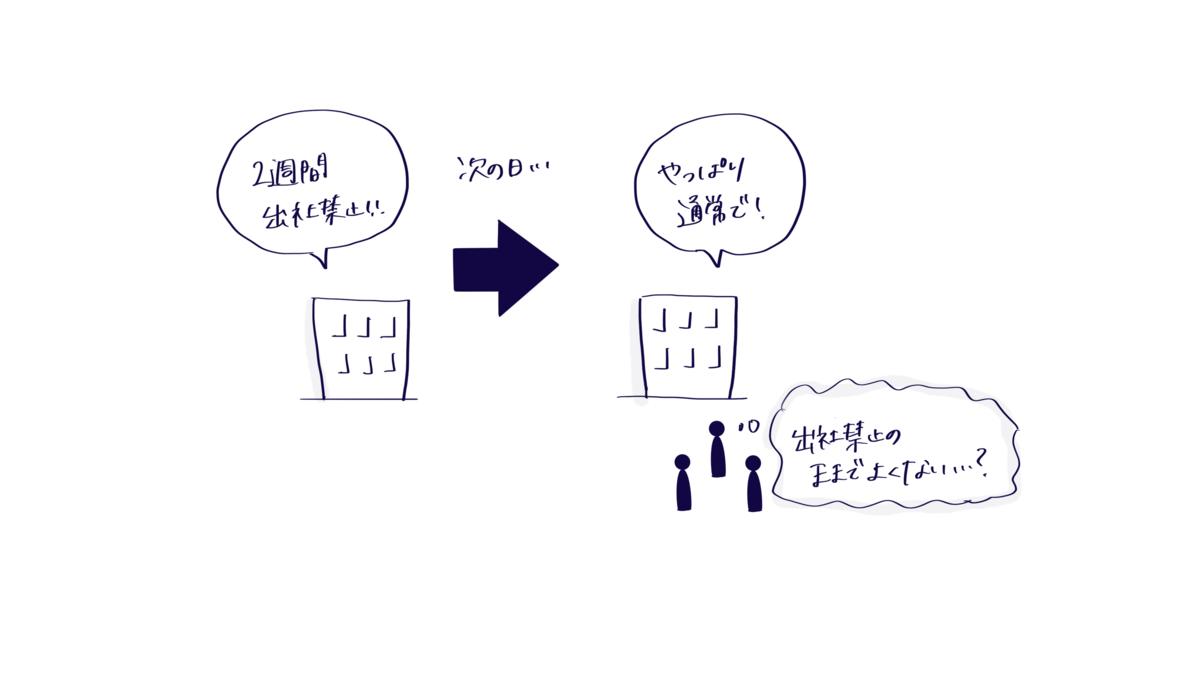 f:id:itotanu:20200926001011p:plain