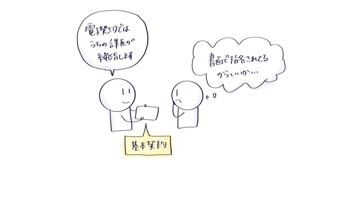 f:id:itotanu:20200926001600p:plain
