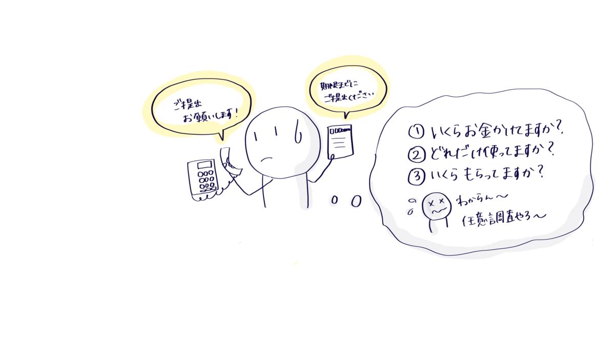 f:id:itotanu:20201003230816p:plain