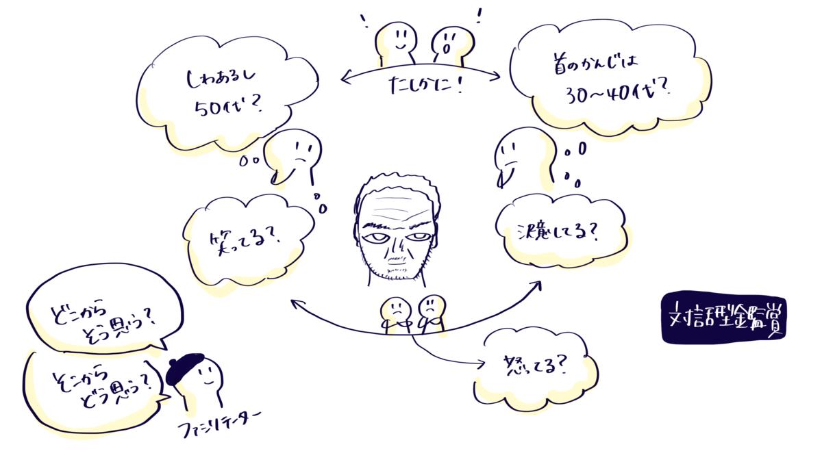 f:id:itotanu:20201018160247p:plain