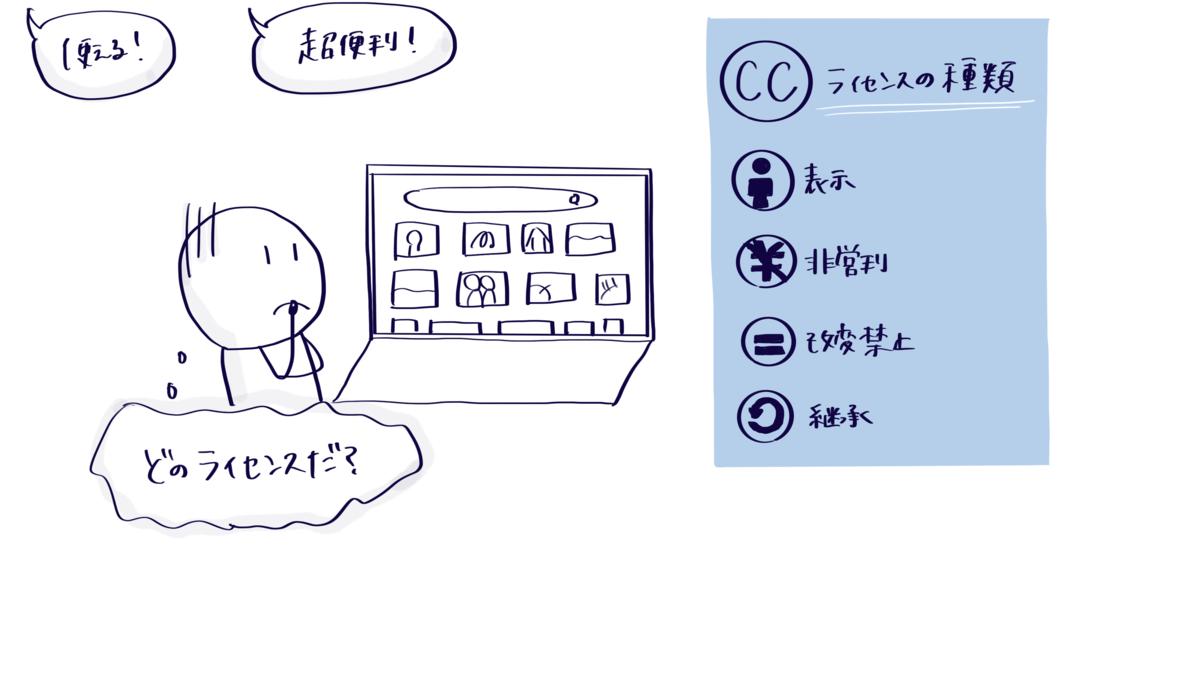 f:id:itotanu:20201025153617p:plain
