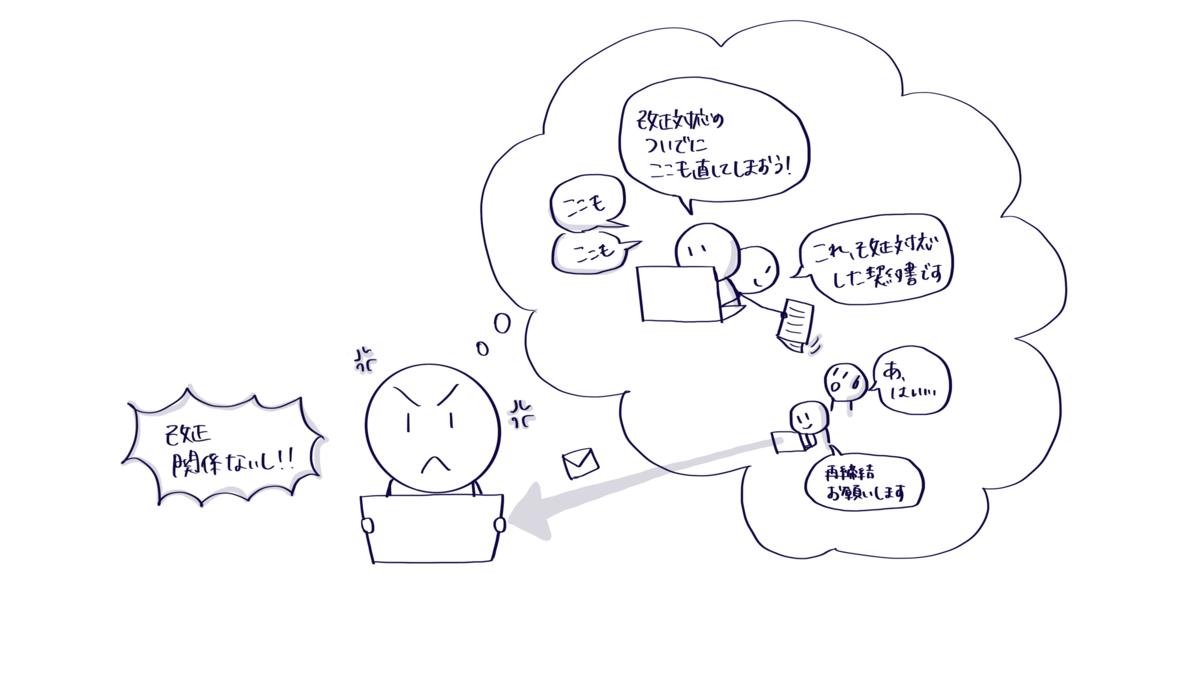 f:id:itotanu:20201114235835p:plain