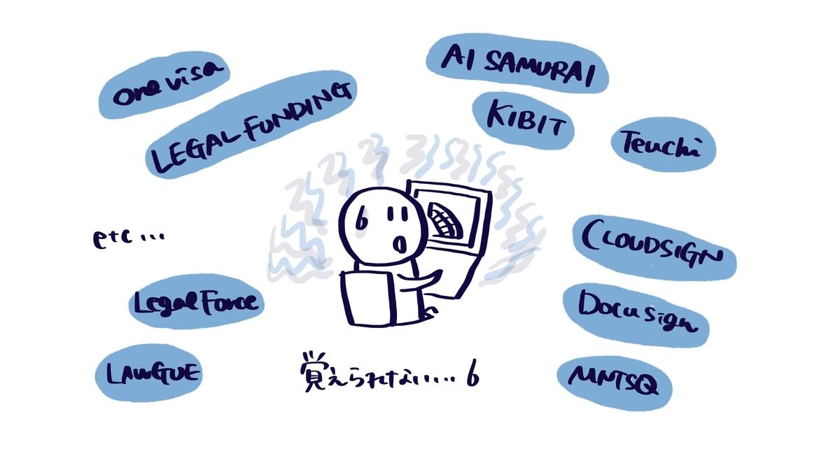f:id:itotanu:20201220162314j:plain