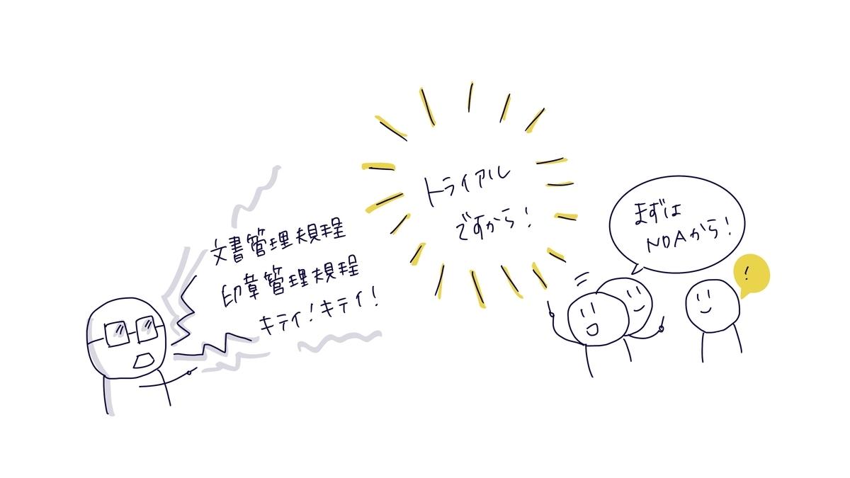 f:id:itotanu:20210110141736j:plain