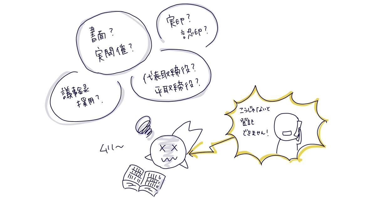 f:id:itotanu:20210110142232j:plain