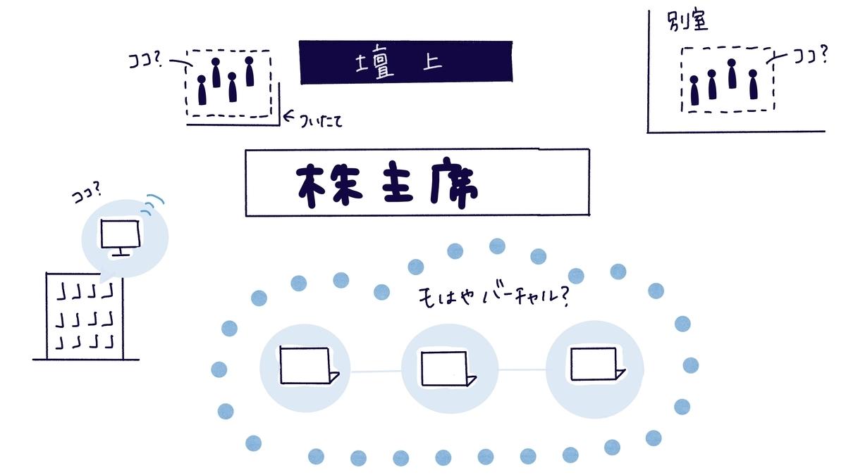 f:id:itotanu:20210206004252j:plain