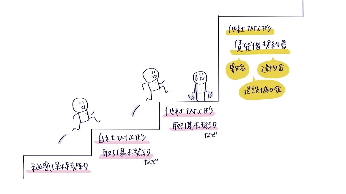 f:id:itotanu:20210214225829j:plain