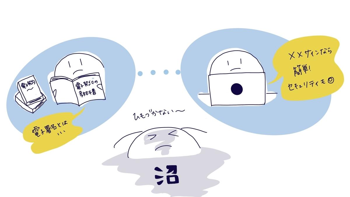 f:id:itotanu:20210221215210j:plain
