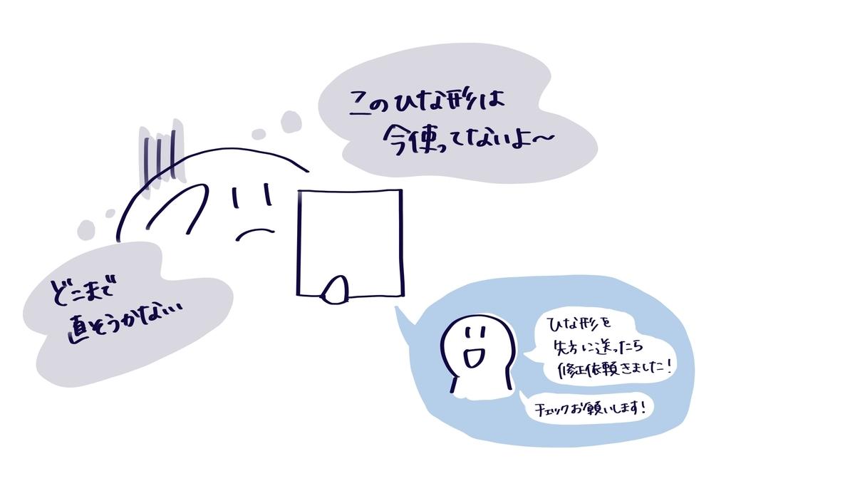 f:id:itotanu:20210221221119j:plain