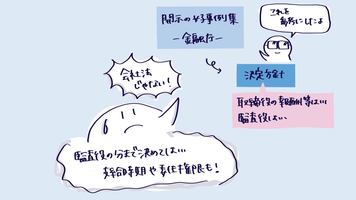 f:id:itotanu:20210307231724p:plain