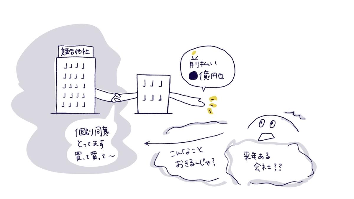 f:id:itotanu:20210314222421j:plain
