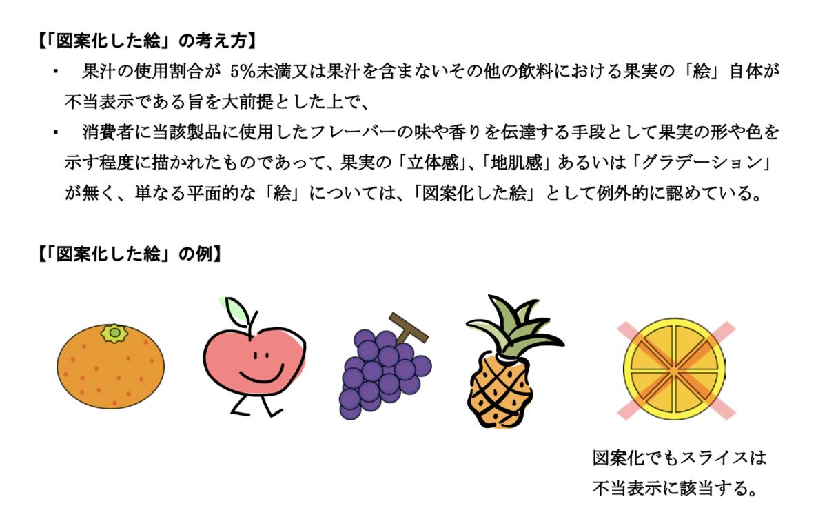 f:id:itotanu:20210410225753p:plain