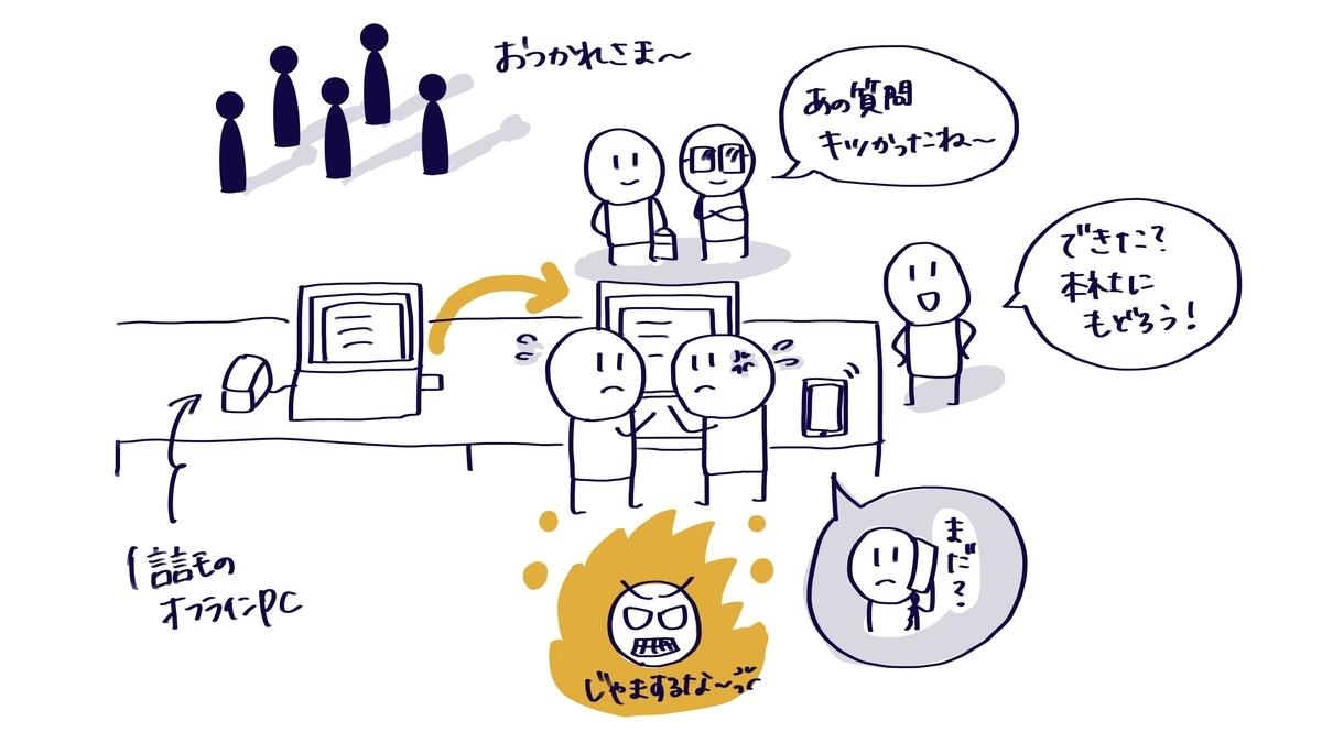 f:id:itotanu:20210418180808j:plain
