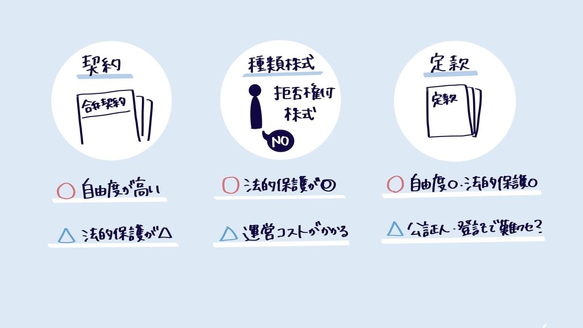 f:id:itotanu:20210418183636j:plain