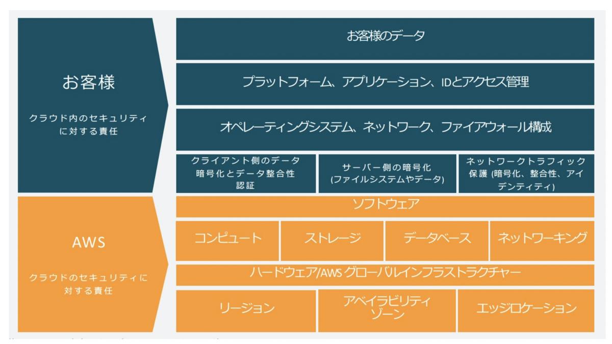 f:id:itotanu:20210425002929p:plain