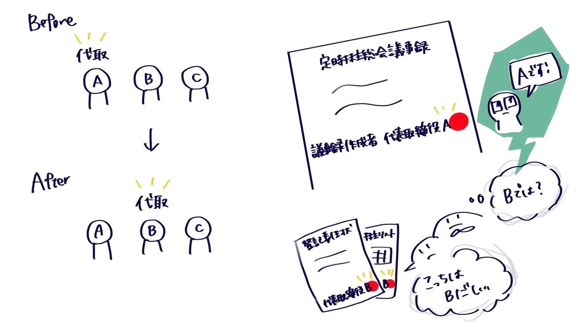 f:id:itotanu:20210425115336j:plain