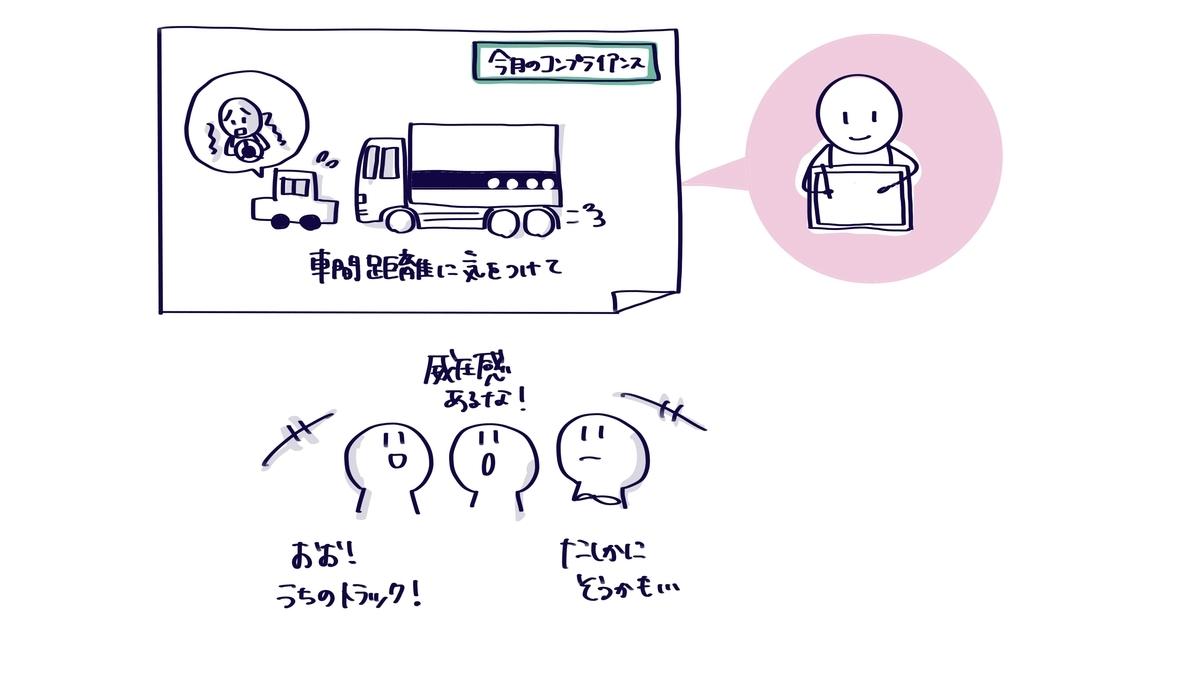 f:id:itotanu:20210503105048j:plain