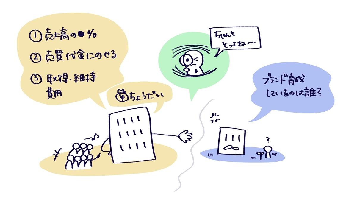 f:id:itotanu:20210509113854j:plain