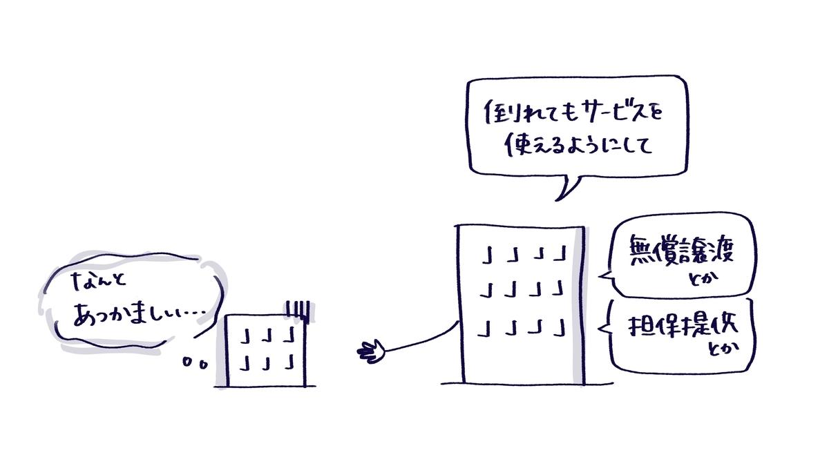 f:id:itotanu:20210517002508j:plain