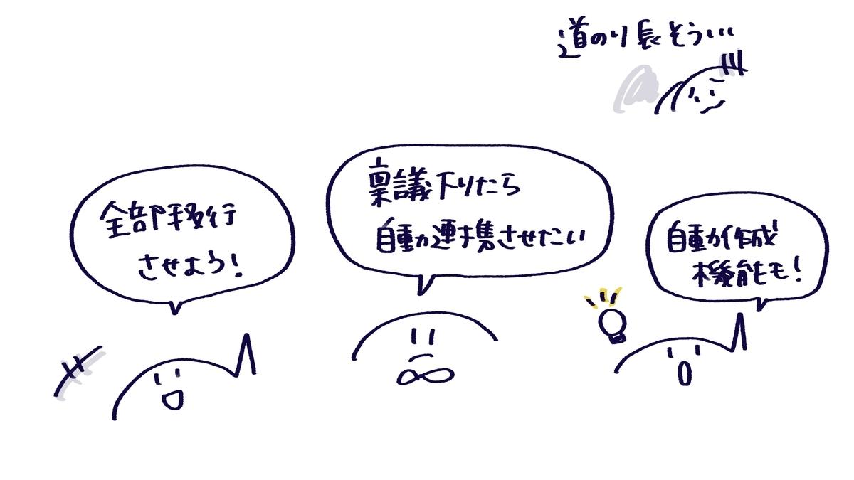 f:id:itotanu:20210523173002j:plain