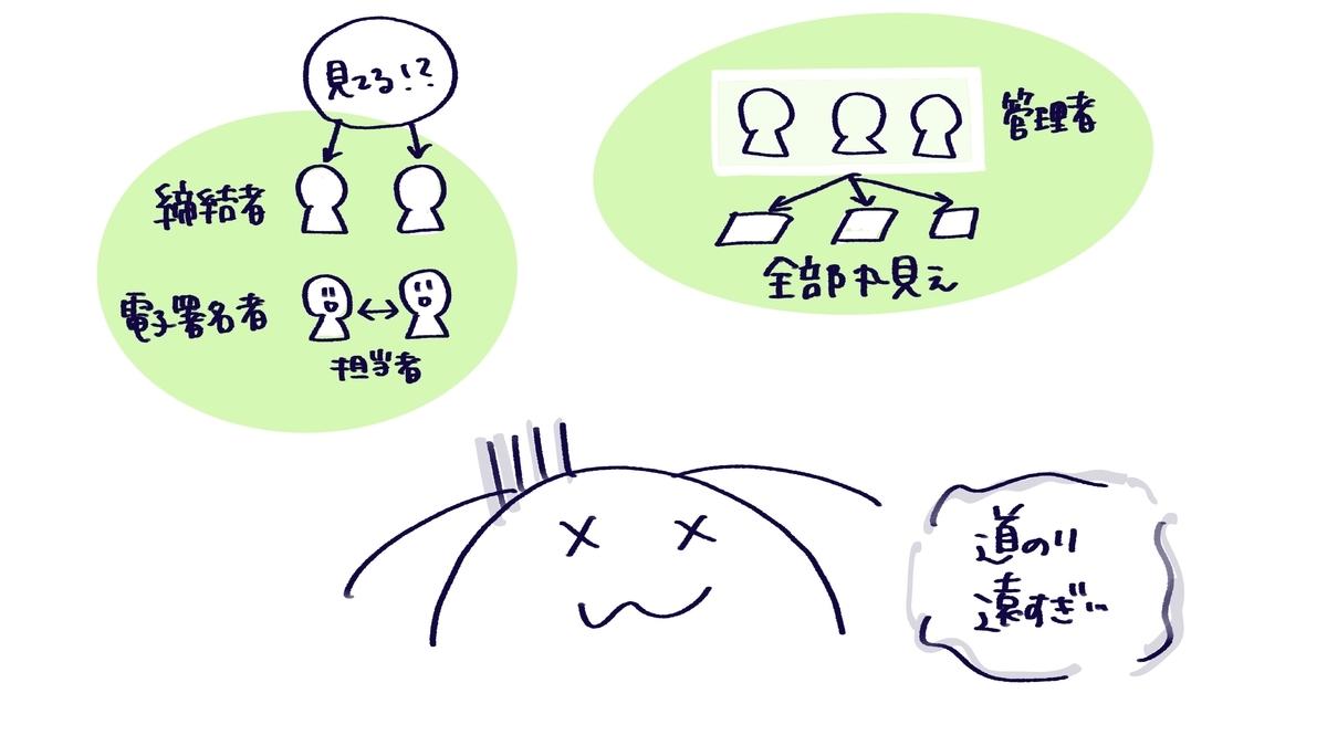 f:id:itotanu:20210530202715j:plain