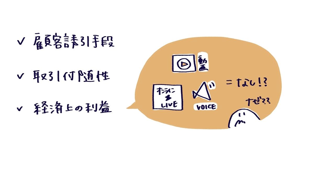 f:id:itotanu:20210530204227j:plain