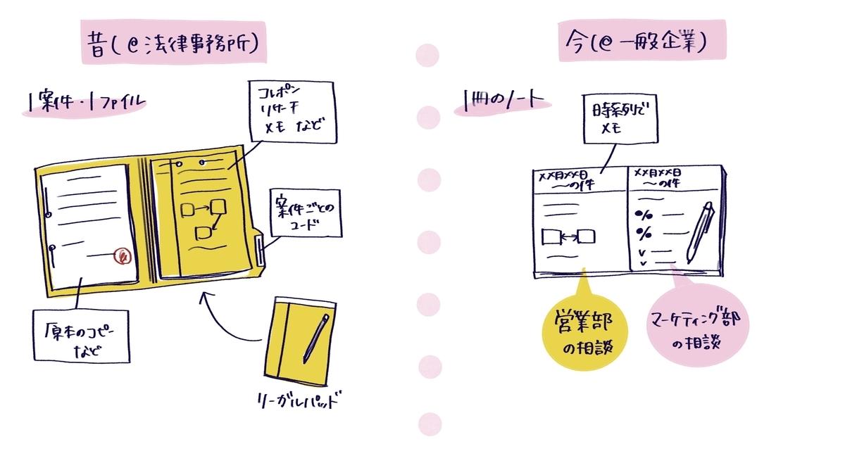 f:id:itotanu:20210606230535j:plain