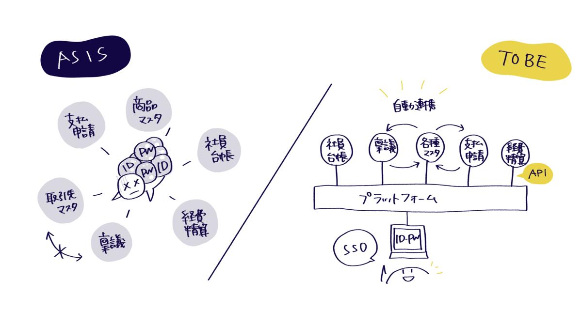 f:id:itotanu:20210613012859p:plain