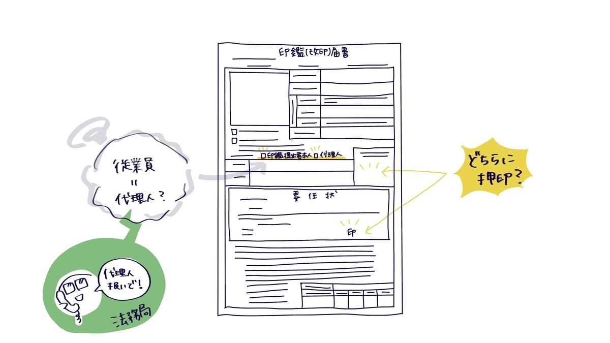 f:id:itotanu:20210613015511j:plain