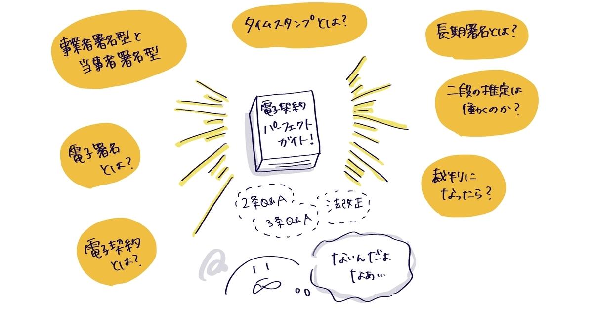 f:id:itotanu:20210614005628j:plain