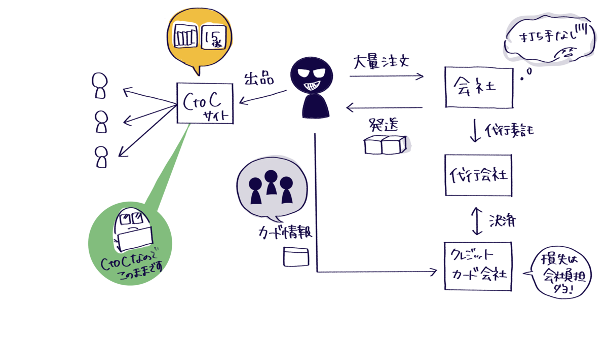 f:id:itotanu:20210620223036p:plain