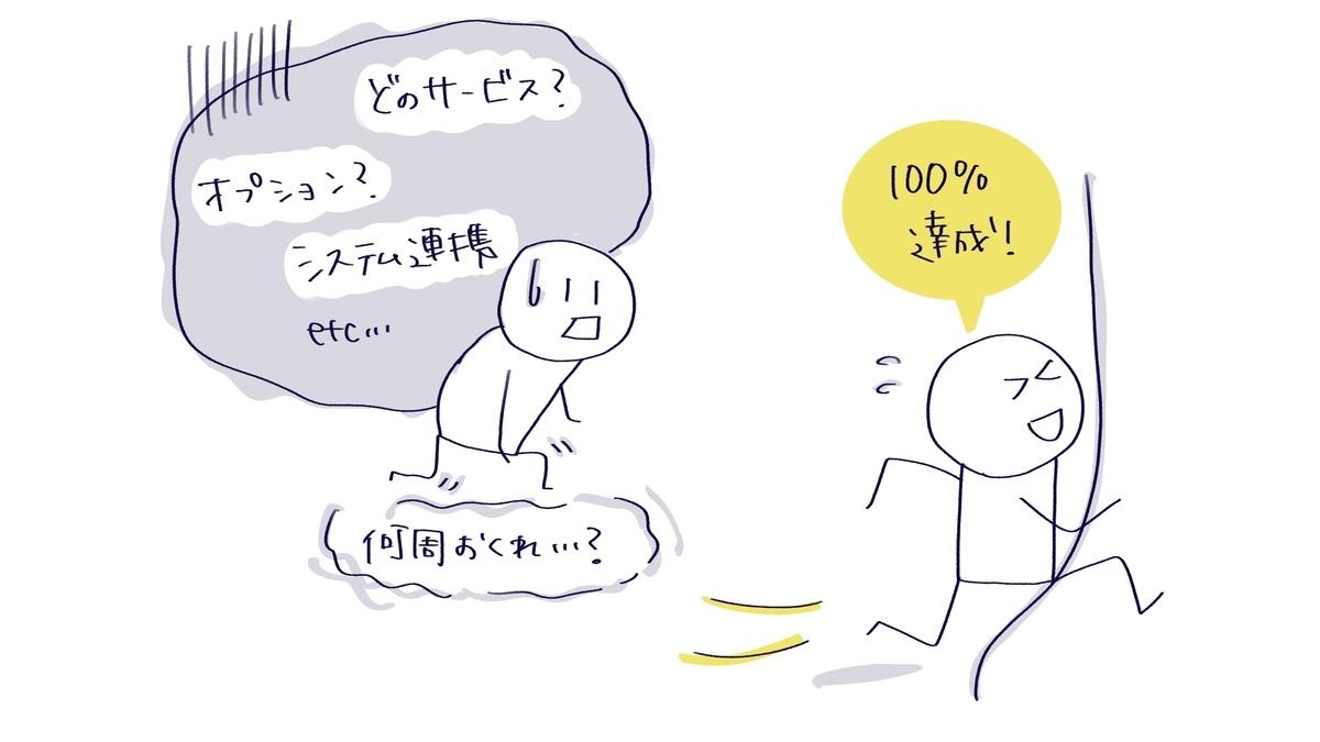 f:id:itotanu:20210627203215j:plain