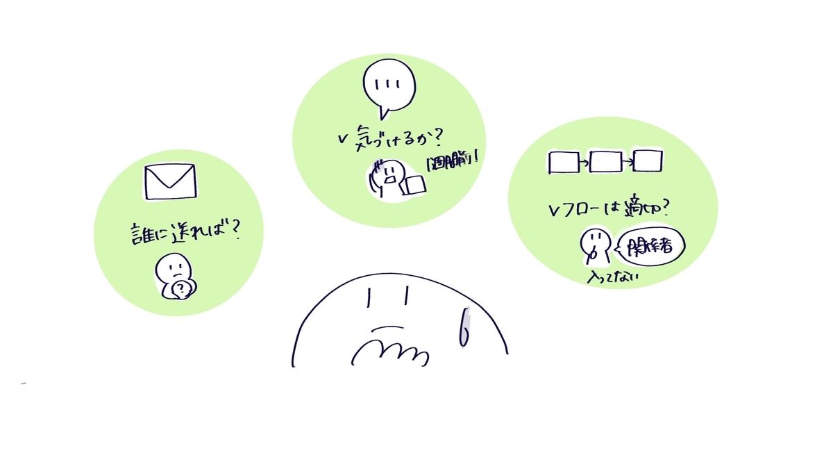 f:id:itotanu:20210705000812j:plain