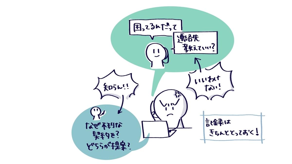 f:id:itotanu:20210719003249j:plain