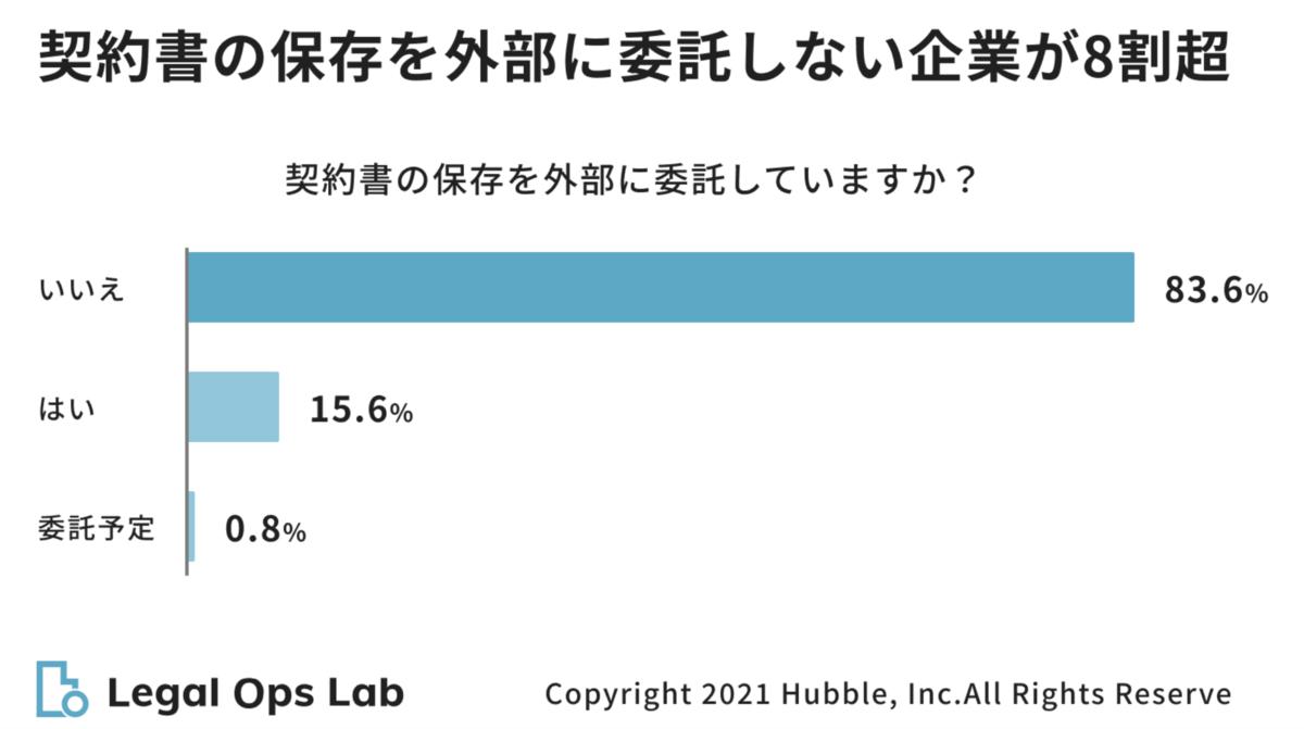 f:id:itotanu:20210731002550p:plain