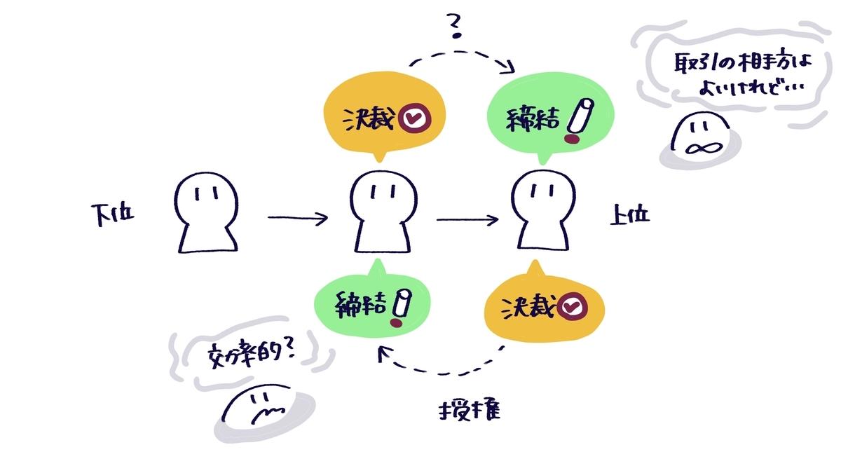 f:id:itotanu:20210812000129j:plain