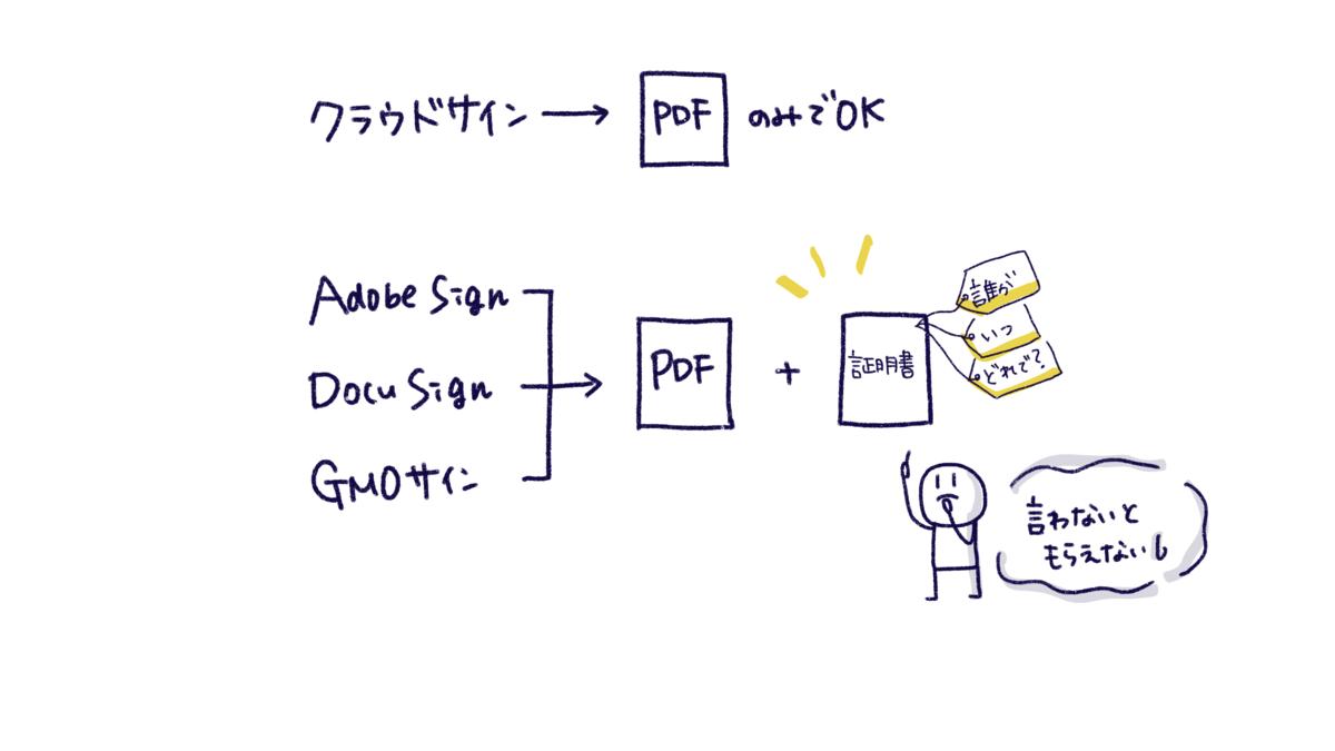 f:id:itotanu:20210904224758p:plain