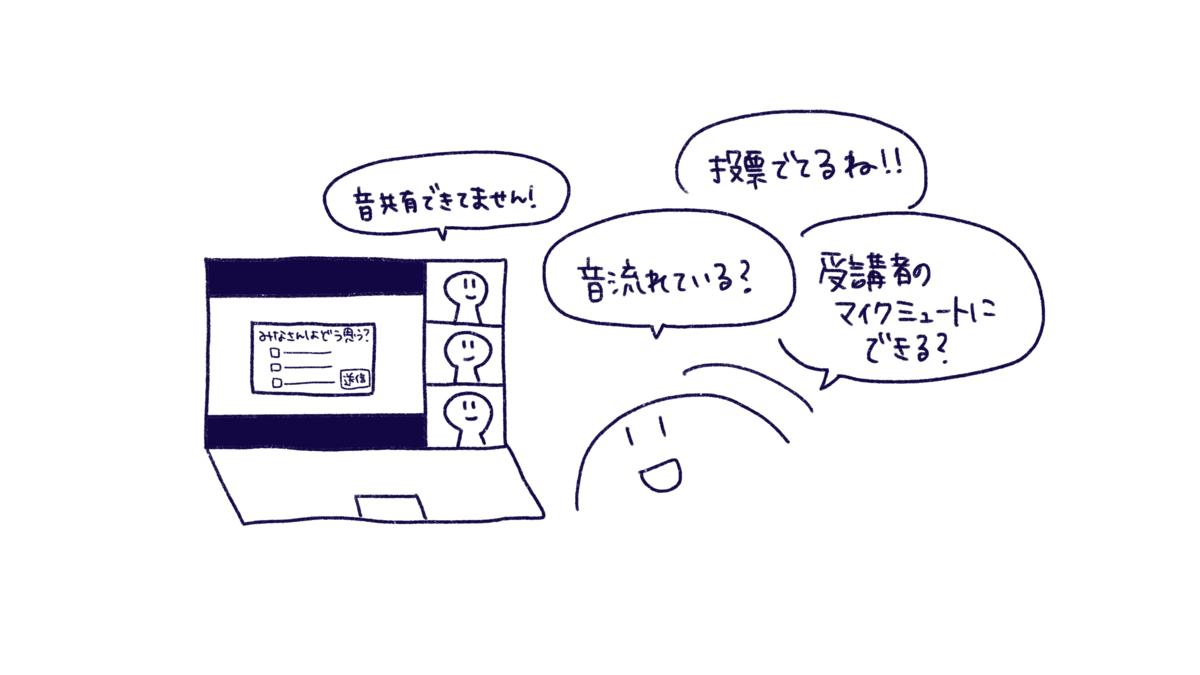 f:id:itotanu:20210904230556p:plain