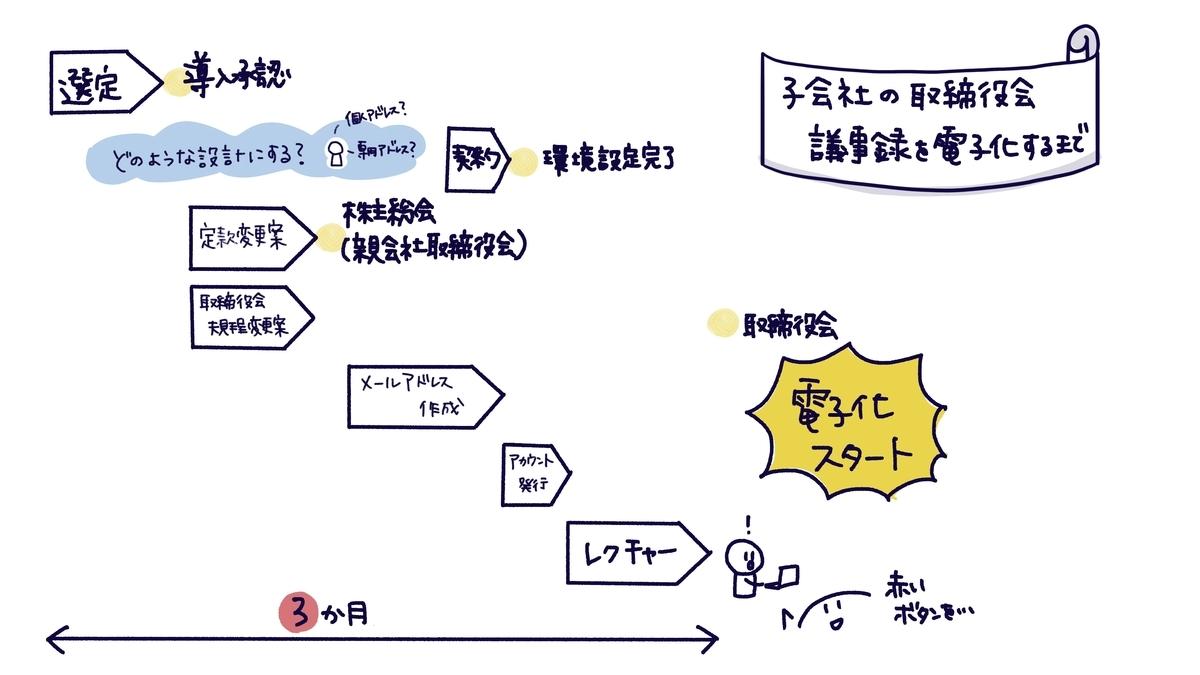 f:id:itotanu:20210920202510j:plain