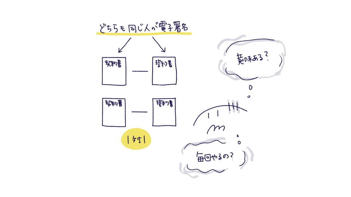 f:id:itotanu:20211009115926p:plain