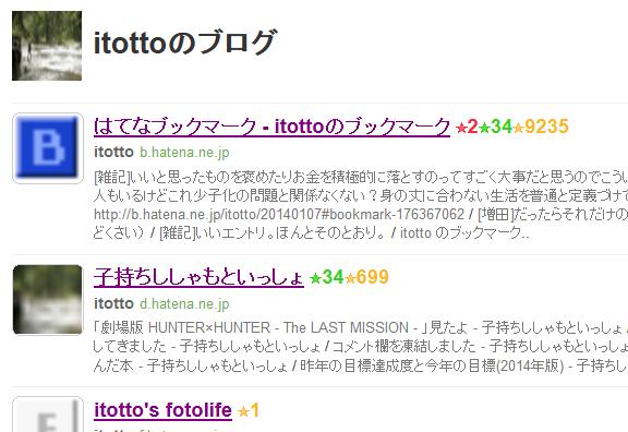 f:id:itotto:20140107092511p:image:h250